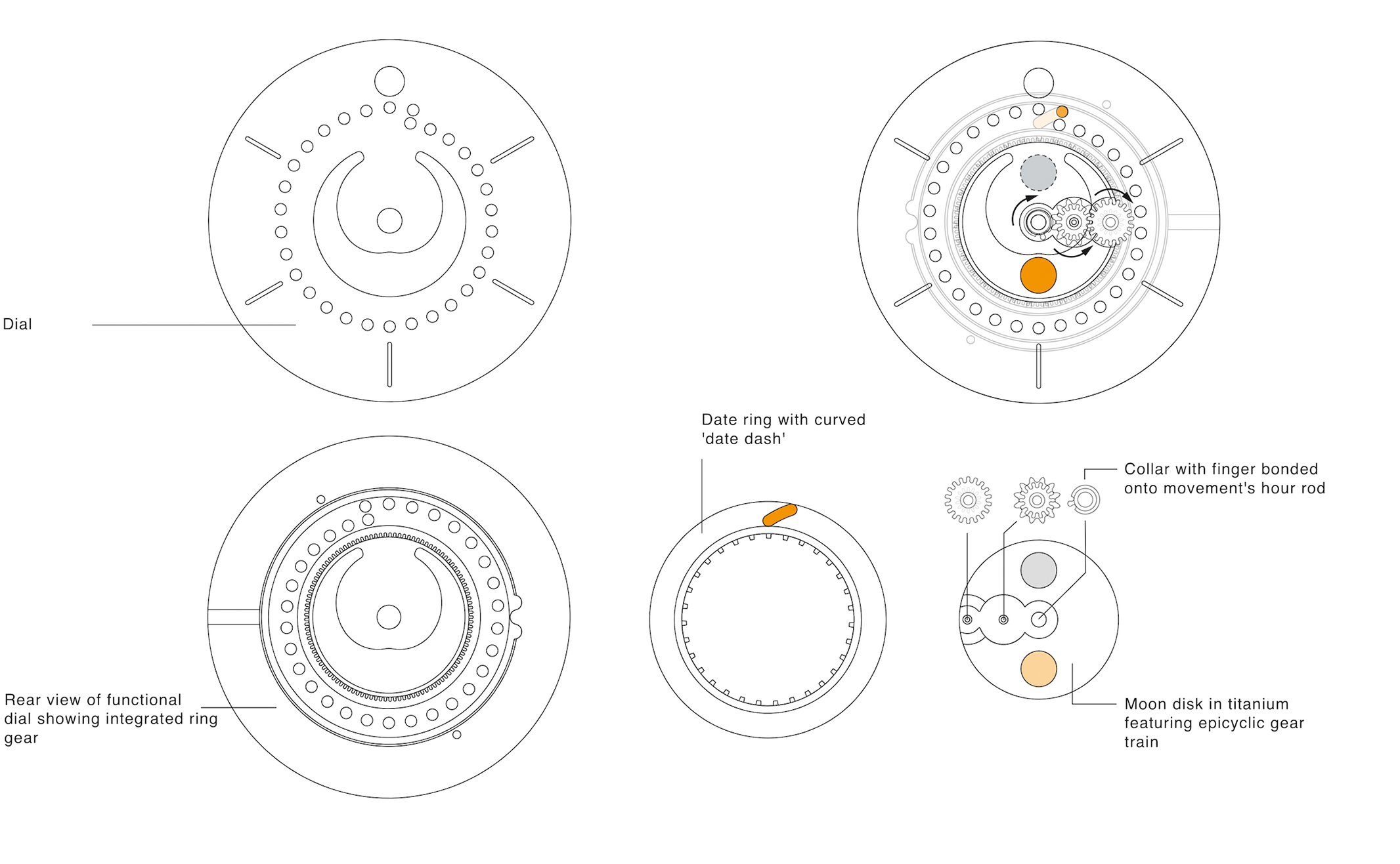 Moon phase watch ochs und junior diagram pooptronica Choice Image